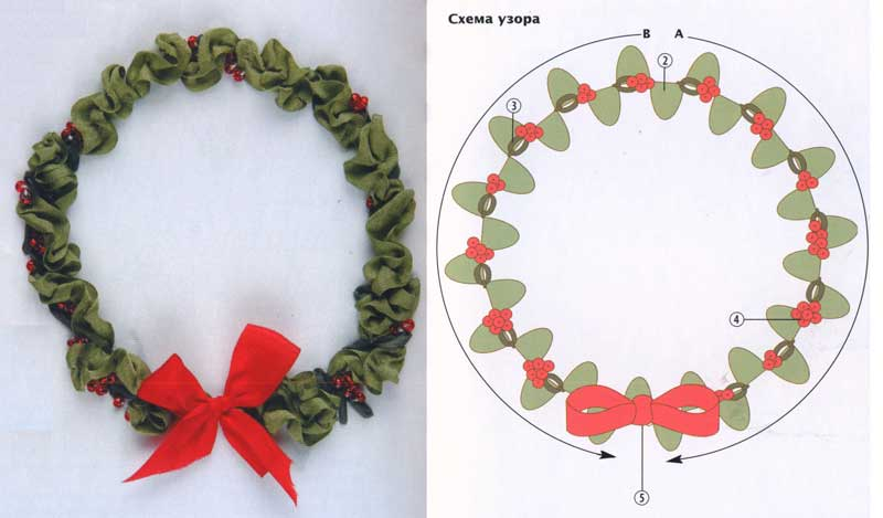 Изготовление рождественского венка своими руками