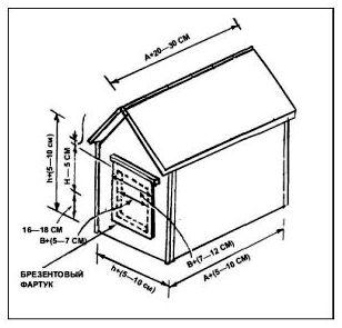 Строим будку для собак своими руками