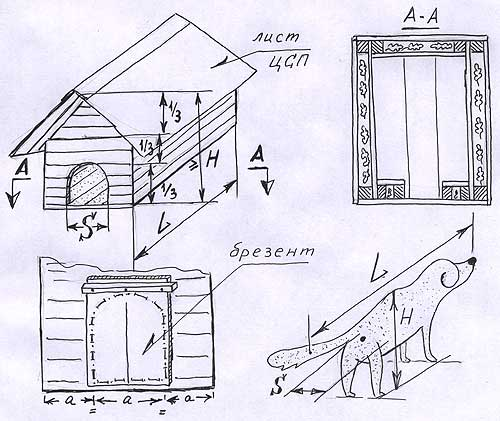 Как сделать тёплую будку для собаки своими