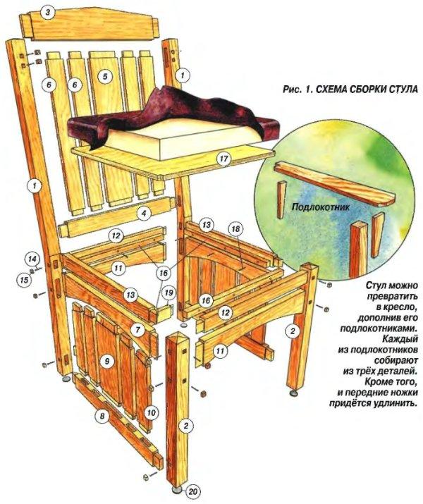 Мягкие стулья из дерева своими руками