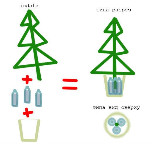 Как установить мышеловку (Как дома закрепить живую елку) в Рязани
