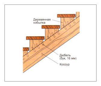 Лестница на деревянных кобылках