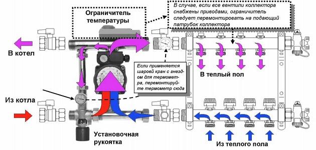 Calcul de la puissance dun capteur solaire thermique for Calcul puissance poele a bois