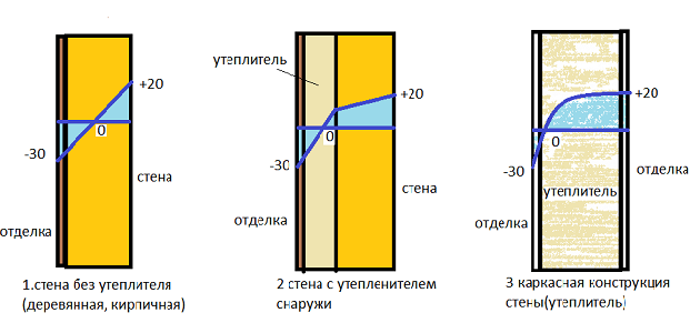 Теплоизоляции в ижевске продажа