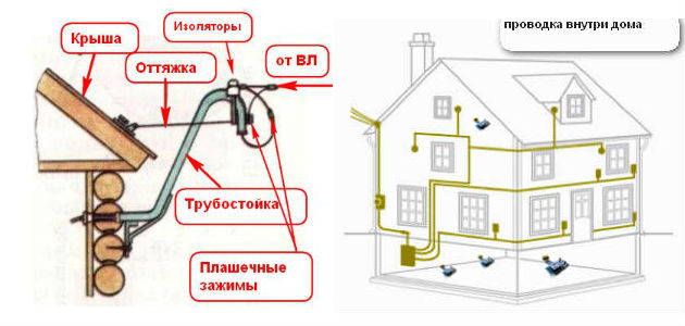 Открытая проводка в частном доме своими руками