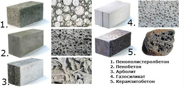 как построить дом из пеноблоков своими руками пошаговая ...: http://kr-ensolar.ru/id-9135.html