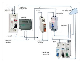Схема соединения элементов электропроводки