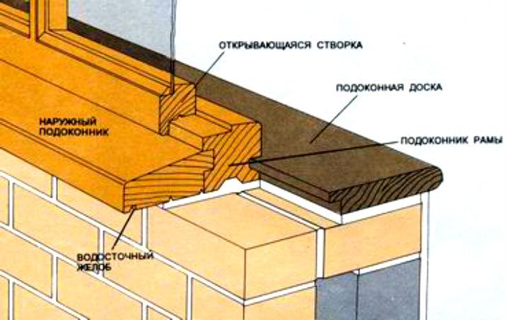 Установка деревянных рам