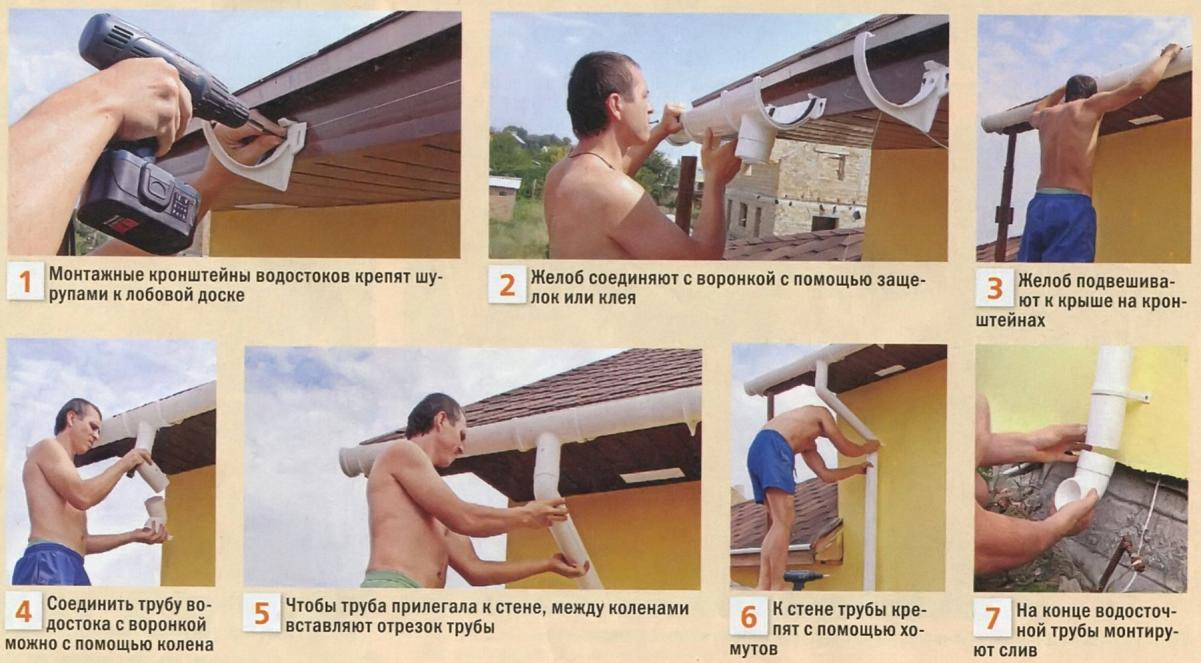 Как сделать слив на крыше