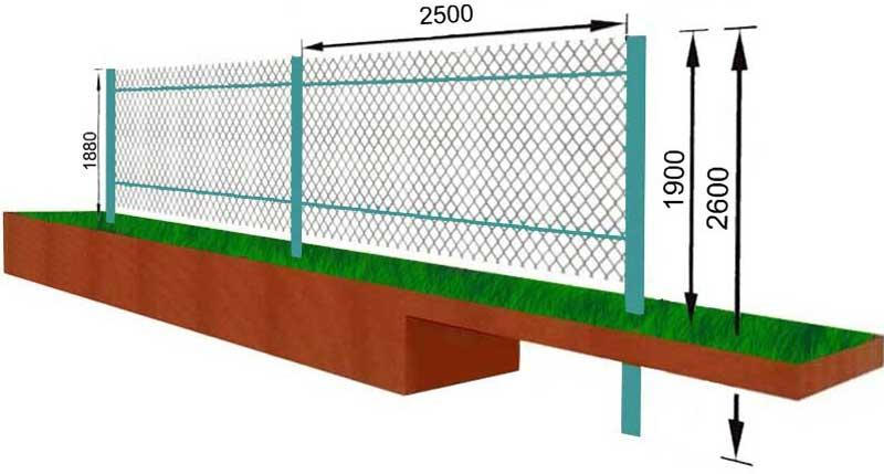 Забор из сетки рабицы своими